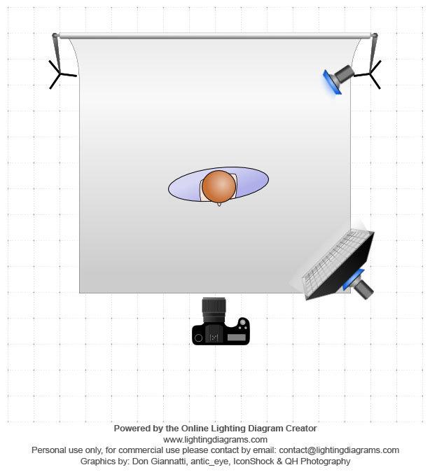 lighting-diagram-1498384797.jpg.c15c1db125d90dd22d6e51af02be7354.jpg