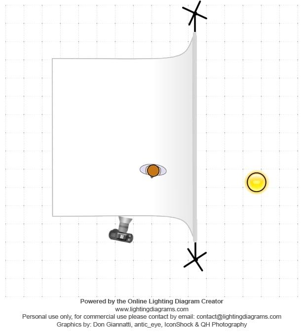 lighting-diagram-1534665411.jpg.506236033869c2a4214a45a98d6d11e3.jpg